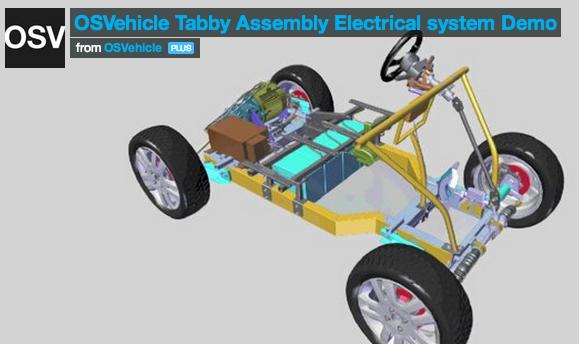 実際に運転できる車のオープンソース3Dプリントを可能にする未来