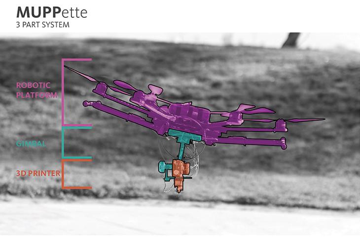 ドローンと3Dプリンターを組み合わせて、遠隔地に造形物を作成する