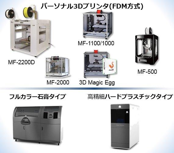 ムトー3Dプリンター